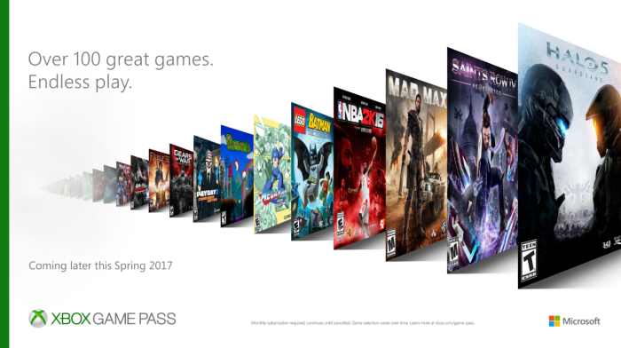 Por 9,99€ al mes podréis acceder a más de 100 juegos con Xbox Game Pass