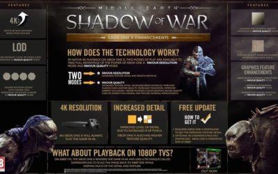 Estas son las mejoras que Sombras de Guerra tendrá en Xbox One X
